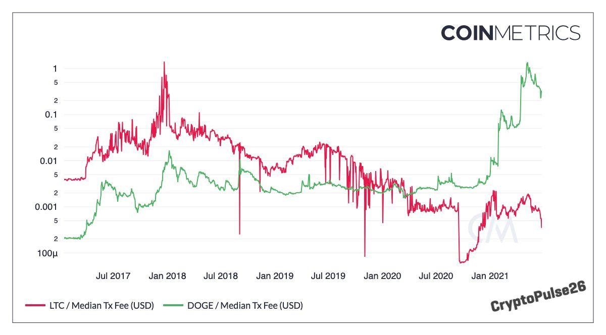 coin_metrics_network_chart-14-