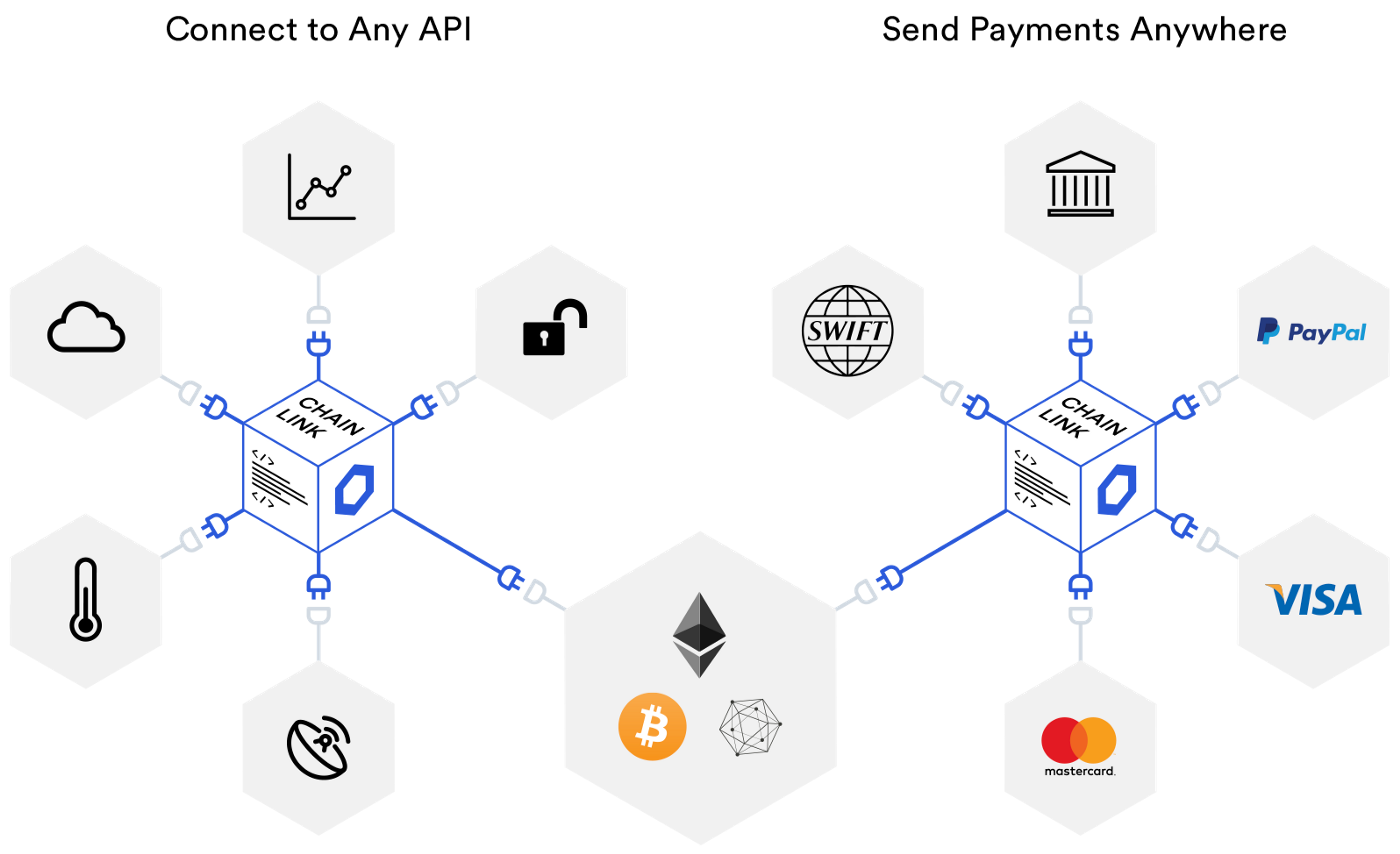chainlink-overview