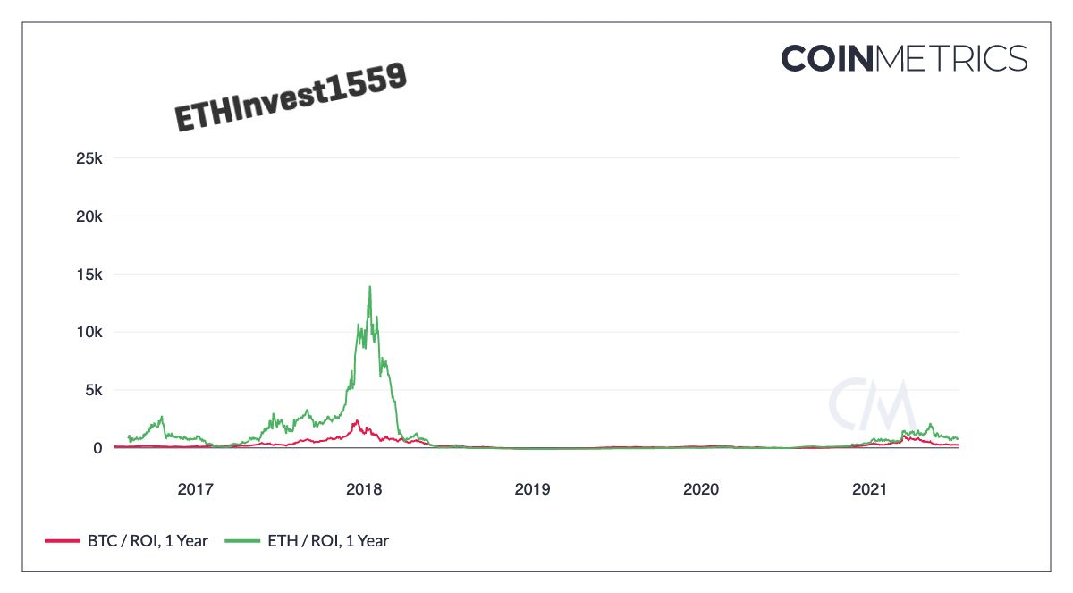 coin_metrics_network_chart-19-
