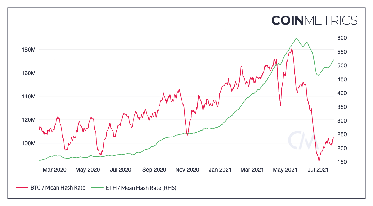 coin_metrics_network_chart-26-
